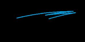 Logo of moodle.uma.pt